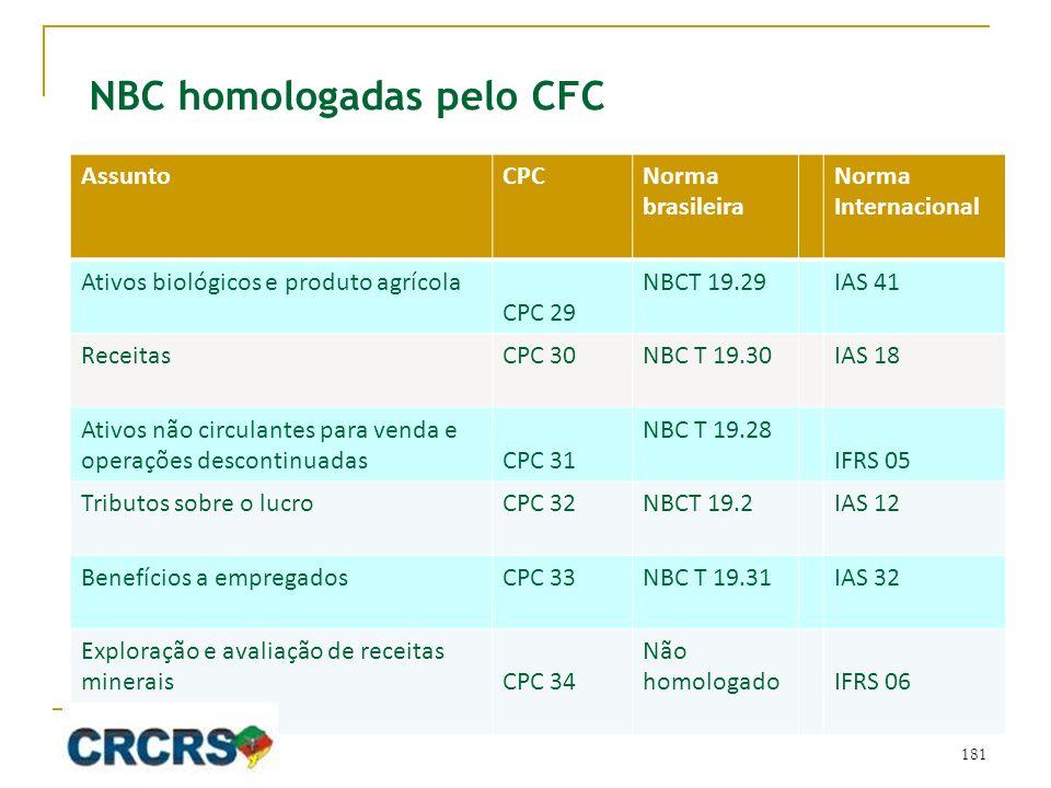 NBC homologadas pelo CFC AssuntoCPCNorma brasileira Norma Internacional Ativos biológicos e produto agrícola CPC 29 NBCT 19.29IAS 41 ReceitasCPC 30NBC T 19.30IAS 18 Ativos não circulantes para venda e operações descontinuadasCPC 31 NBC T 19.28 IFRS 05 Tributos sobre o lucroCPC 32NBCT 19.2IAS 12 Benefícios a empregadosCPC 33NBC T 19.31IAS 32 Exploração e avaliação de receitas mineraisCPC 34 Não homologadoIFRS 06 181
