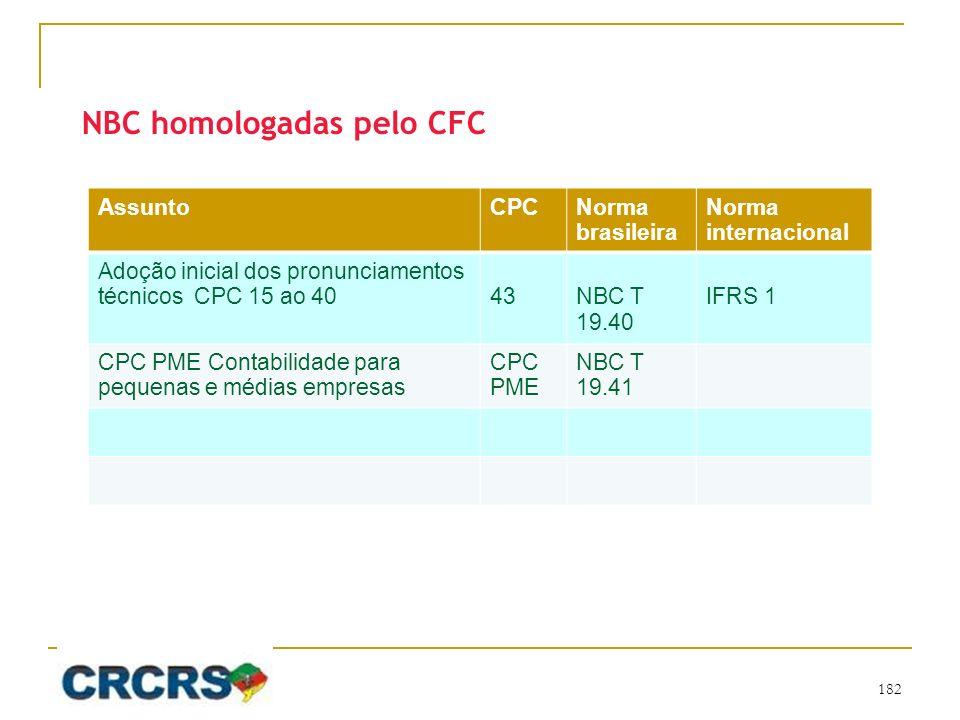 NBC homologadas pelo CFC AssuntoCPCNorma brasileira Norma internacional Adoção inicial dos pronunciamentos técnicos CPC 15 ao 4043NBC T 19.40 IFRS 1 CPC PME Contabilidade para pequenas e médias empresas CPC PME NBC T 19.41 182