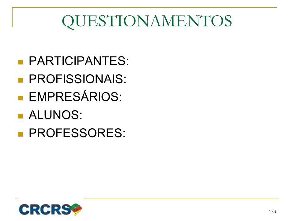 QUESTIONAMENTOS PARTICIPANTES: PROFISSIONAIS: EMPRESÁRIOS: ALUNOS: PROFESSORES: 183