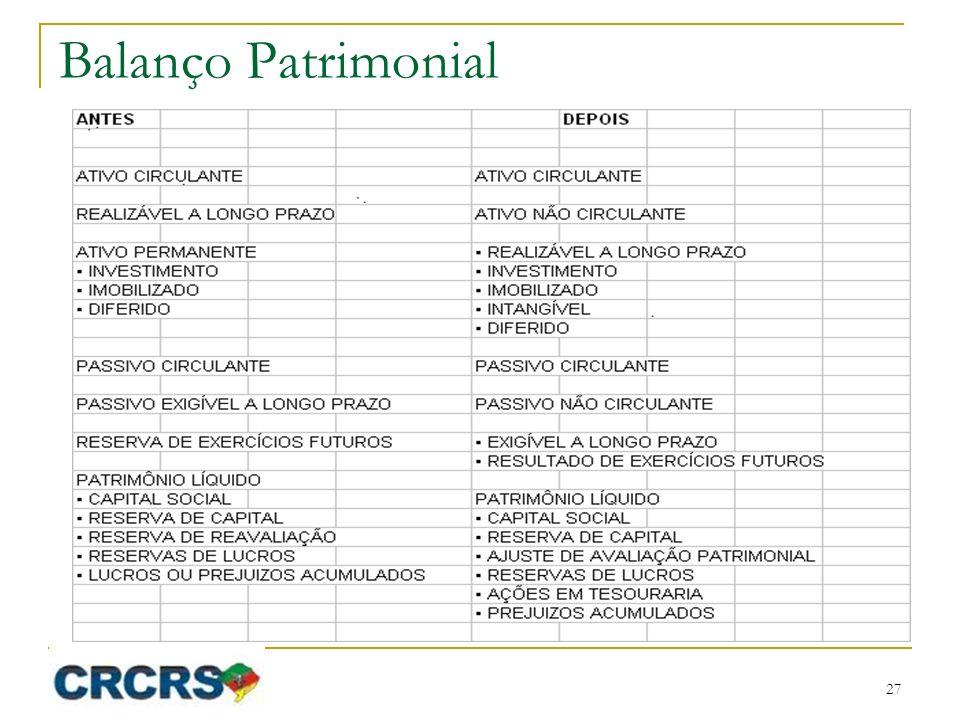 Balanço Patrimonial 27
