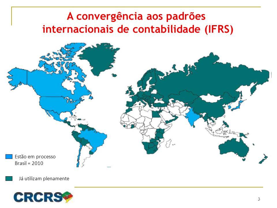 PADRÕES DE CONTABILIDADE Tradicionalmente influenciado pela legislação tributária Baseado em regras Desenvolvimento descentralizado (Leis Ordinárias, CFC,CVM,BACEN, SUSEP, IBRACON, etc) Livre de influências de legislações tributárias Baseado em princípios Desenvolvimento centralizado no FASB e, se necessário, interpretado pelo IFRIC (International Financial Reporting Interpretations Committee) Brasileiros IFRS 4