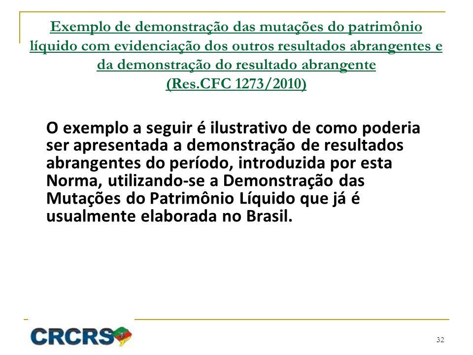 Exemplo de demonstração das mutações do patrimônio líquido com evidenciação dos outros resultados abrangentes e da demonstração do resultado abrangente (Res.CFC 1273/2010) O exemplo a seguir é ilustrativo de como poderia ser apresentada a demonstração de resultados abrangentes do período, introduzida por esta Norma, utilizando-se a Demonstração das Mutações do Patrimônio Líquido que já é usualmente elaborada no Brasil.