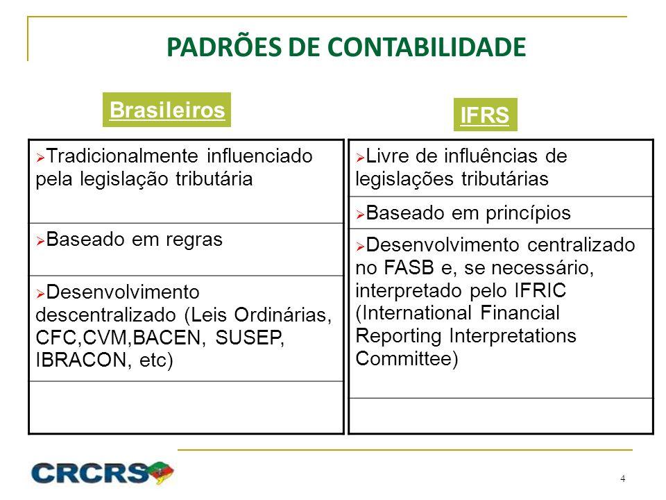 PADRÕES DE CONTABILIDADE Tradicionalmente influenciado pela legislação tributária Baseado em regras Desenvolvimento descentralizado (Leis Ordinárias,