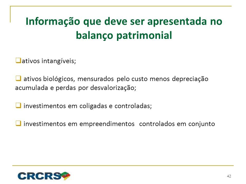 Informação que deve ser apresentada no balanço patrimonial ativos intangíveis; ativos biológicos, mensurados pelo custo menos depreciação acumulada e