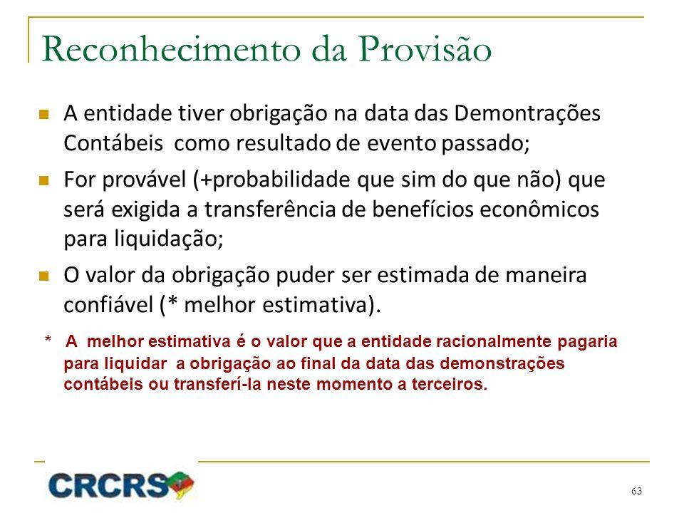 Reconhecimento da Provisão A entidade tiver obrigação na data das Demontrações Contábeis como resultado de evento passado; For provável (+probabilidad