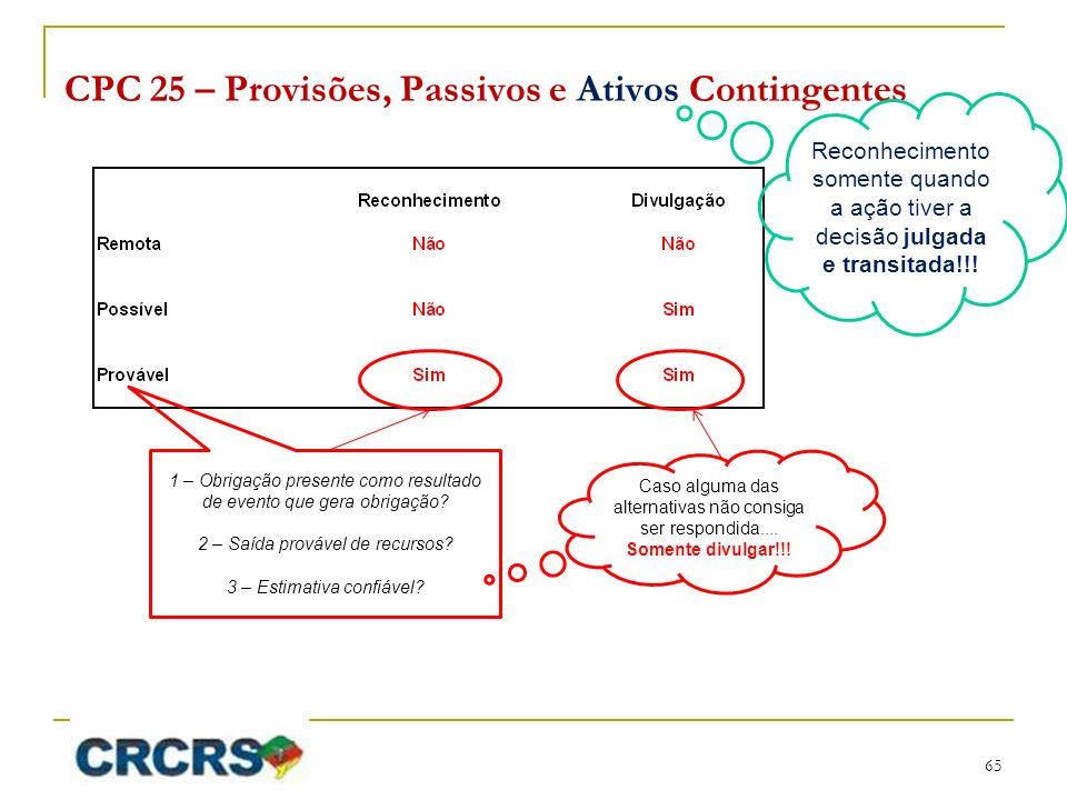 CPC 25 – Provisões, Passivos e Ativos Contingentes 1 – Obrigação presente como resultado de evento que gera obrigação? 2 – Saída provável de recursos?