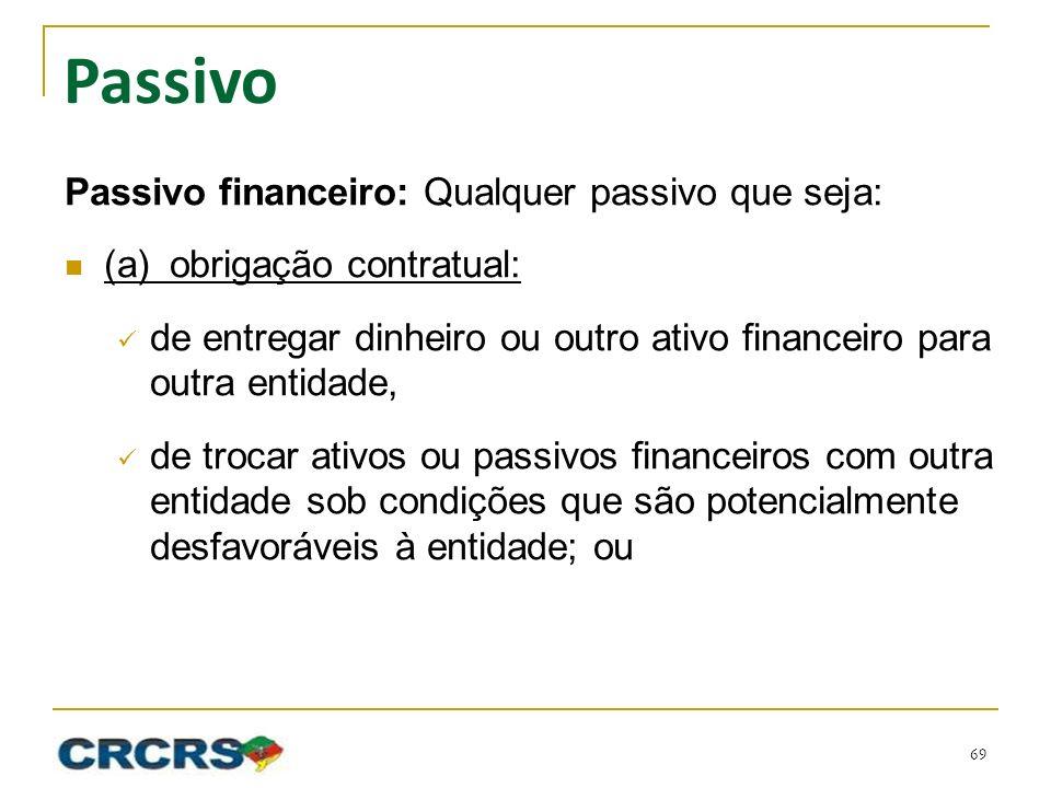 Passivo Passivo financeiro: Qualquer passivo que seja: (a)obrigação contratual: de entregar dinheiro ou outro ativo financeiro para outra entidade, de