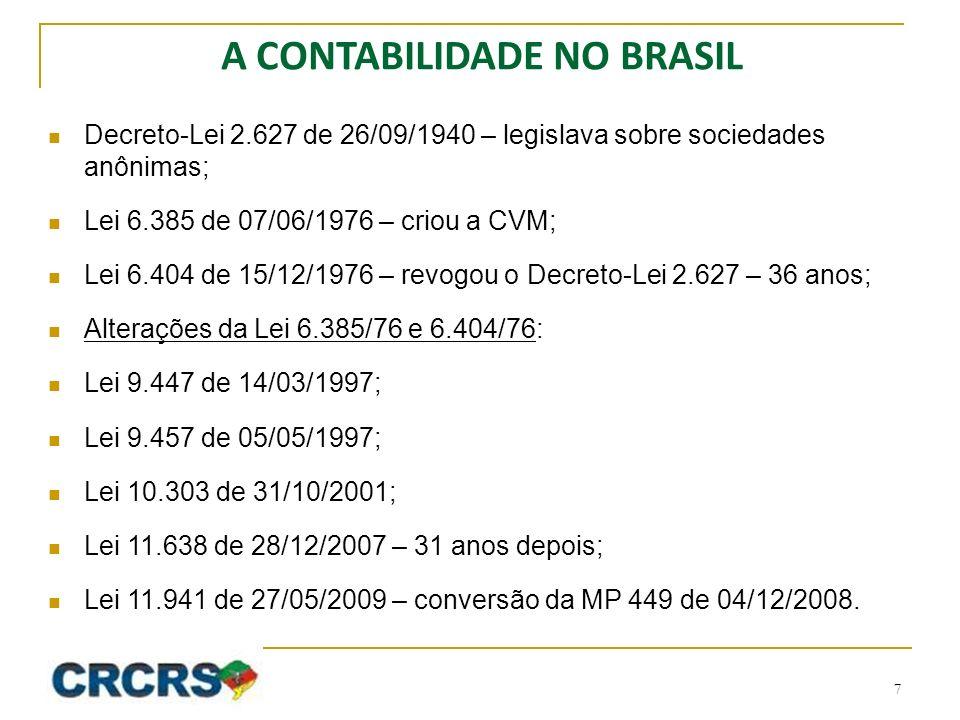 A CONTABILIDADE NO BRASIL Decreto-Lei 2.627 de 26/09/1940 – legislava sobre sociedades anônimas; Lei 6.385 de 07/06/1976 – criou a CVM; Lei 6.404 de 1