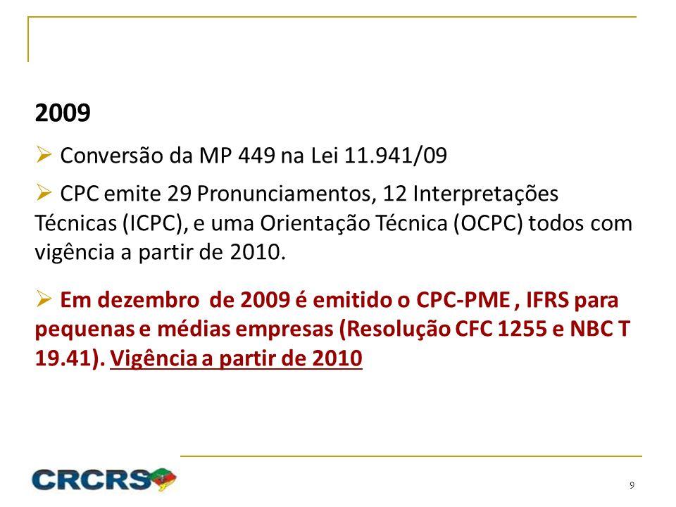 2009 Conversão da MP 449 na Lei 11.941/09 CPC emite 29 Pronunciamentos, 12 Interpretações Técnicas (ICPC), e uma Orientação Técnica (OCPC) todos com v