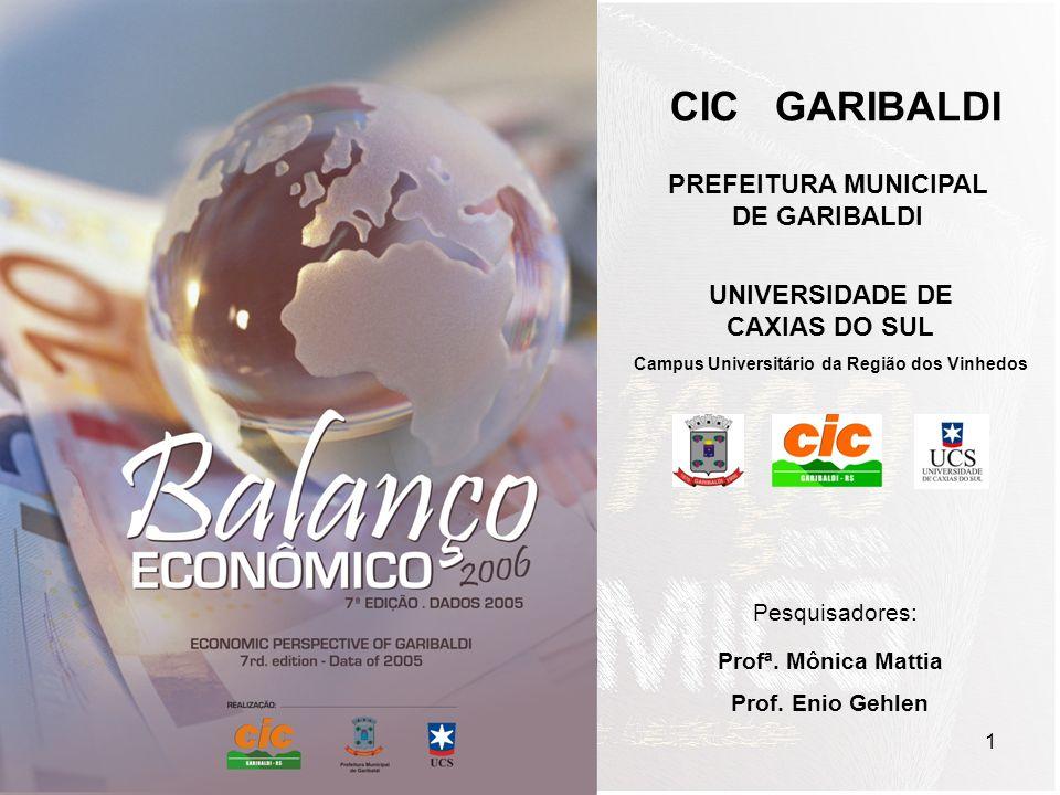 1 CIC GARIBALDI PREFEITURA MUNICIPAL DE GARIBALDI UNIVERSIDADE DE CAXIAS DO SUL Campus Universitário da Região dos Vinhedos Profª.