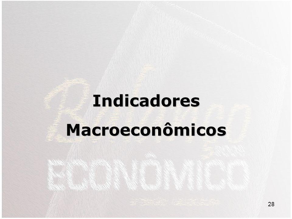 28 IndicadoresMacroeconômicos