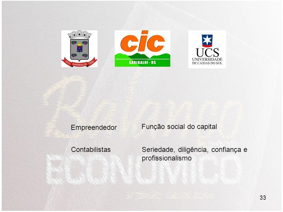 33 Empreendedor Contabilistas Função social do capital Seriedade, diligência, confiança e profissionalismo