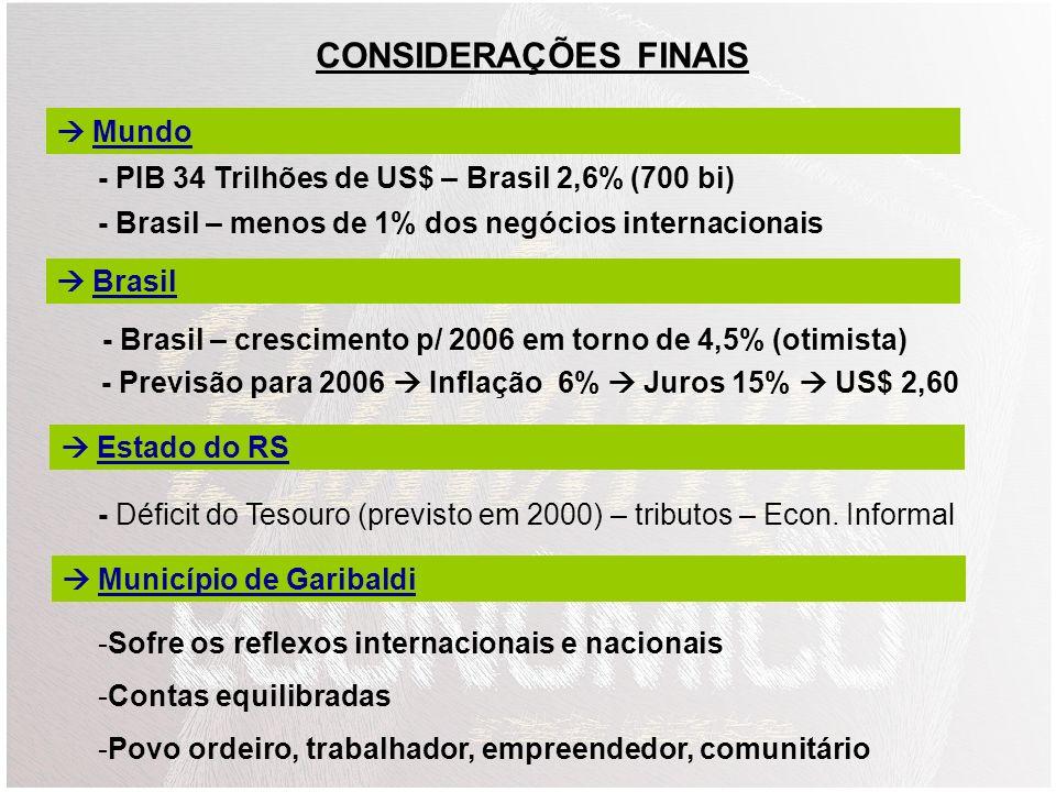 Emp Sal + Encarg Rec Líquida Impostos P Líquido L.OperacInvest Incremento em 2004, relativo a 2003 em milhões de R$ IND2199.202.464110.712.25647.085.2