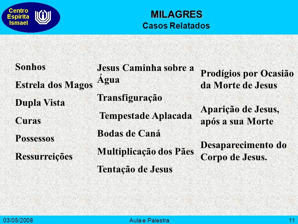 03/05/2008Aula e Palestra11 MILAGRES Casos Relatados Sonhos Estrela dos Magos Dupla Vista Curas Possessos Ressurreições Jesus Caminha sobre a Água Tra