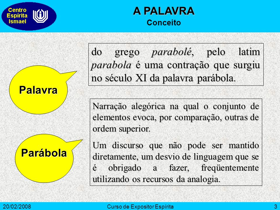 20/02/2008Curso de Expositor Espírita3 do grego parabolé, pelo latim parabola é uma contração que surgiu no século XI da palavra parábola.