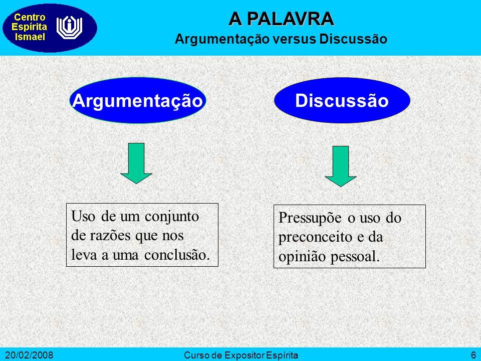 20/02/2008Curso de Expositor Espírita6 A PALAVRA Argumentação versus Discussão ArgumentaçãoDiscussão Uso de um conjunto de razões que nos leva a uma conclusão.