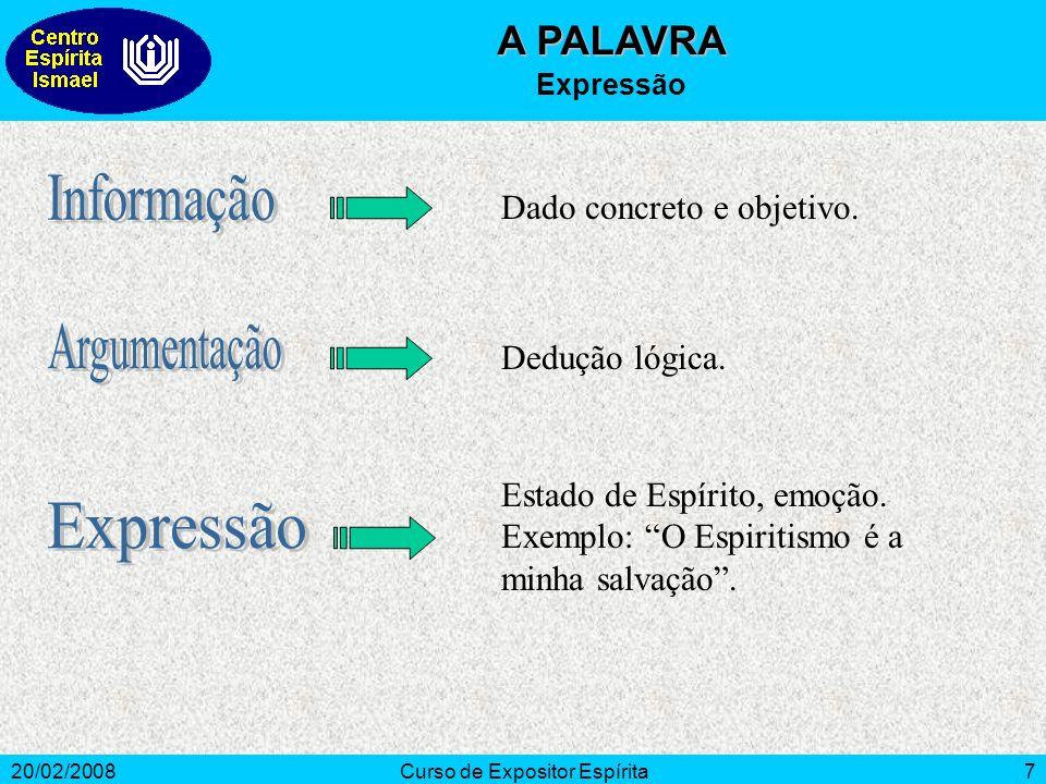 20/02/2008Curso de Expositor Espírita7 A PALAVRA Expressão Dado concreto e objetivo.