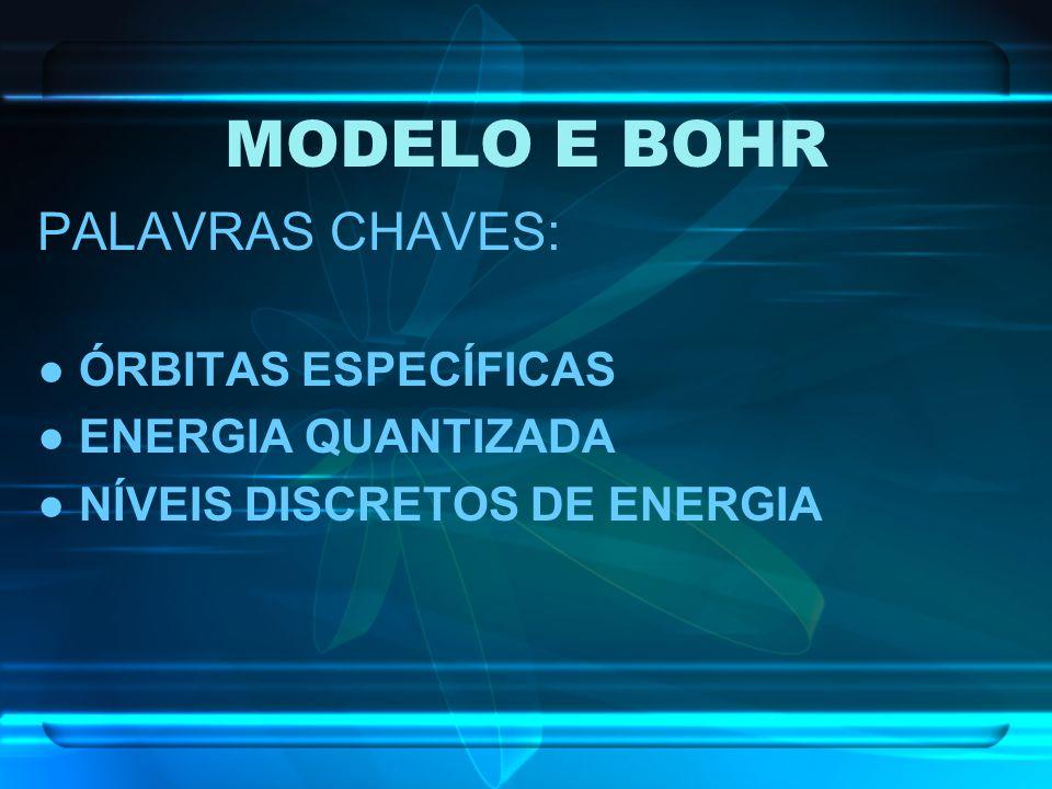 MODELO E BOHR PALAVRAS CHAVES: ÓRBITAS ESPECÍFICAS ENERGIA QUANTIZADA NÍVEIS DISCRETOS DE ENERGIA