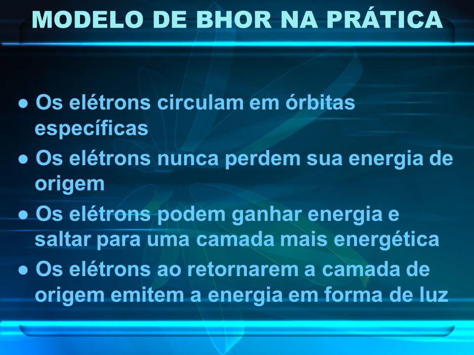 MODELO DE BHOR NA PRÁTICA Os elétrons circulam em órbitas específicas Os elétrons nunca perdem sua energia de origem Os elétrons podem ganhar energia