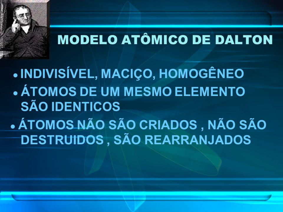 MODELO ATÔMICO DE DALTON INDIVISÍVEL, MACIÇO, HOMOGÊNEO ÁTOMOS DE UM MESMO ELEMENTO SÃO IDENTICOS ÁTOMOS NÃO SÃO CRIADOS, NÃO SÃO DESTRUIDOS, SÃO REAR