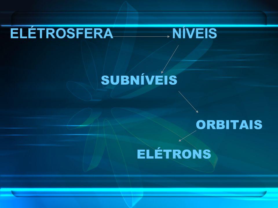 SUBNÍVEIS ORBITAIS ELÉTRONS ELÉTROSFERA NÍVEIS