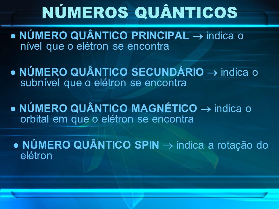 NÚMEROS QUÂNTICOS NÚMERO QUÂNTICO PRINCIPAL indica o nível que o elétron se encontra NÚMERO QUÂNTICO SECUNDÁRIO indica o subnível que o elétron se enc