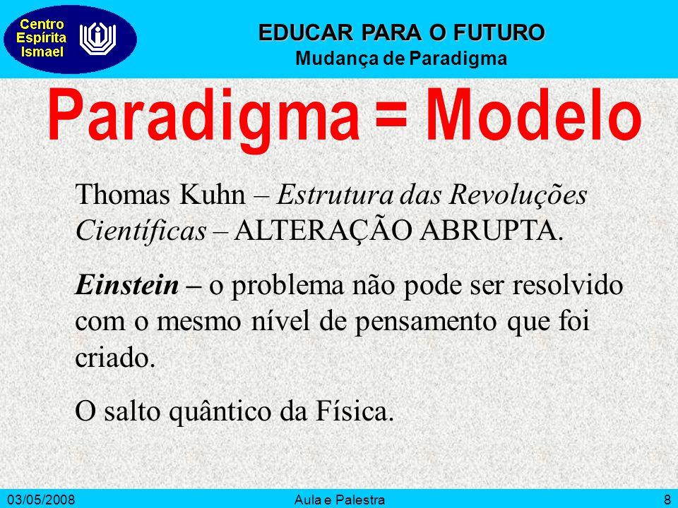 03/05/2008Aula e Palestra8 EDUCAR PARA O FUTURO Mudança de Paradigma Thomas Kuhn – Estrutura das Revoluções Científicas – ALTERAÇÃO ABRUPTA.