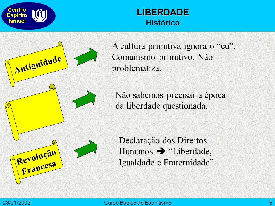 23/01/2003Curso Básico de Espiritismo6 A liberdade de uma pessoa termina quando começa a liberdade da outra.