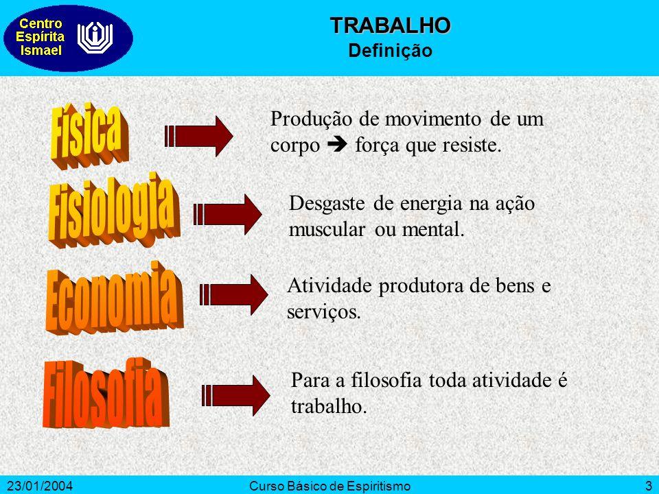 23/01/2004Curso Básico de Espiritismo4 Domina a concepção trágico- pessimista refletida na etimologia.