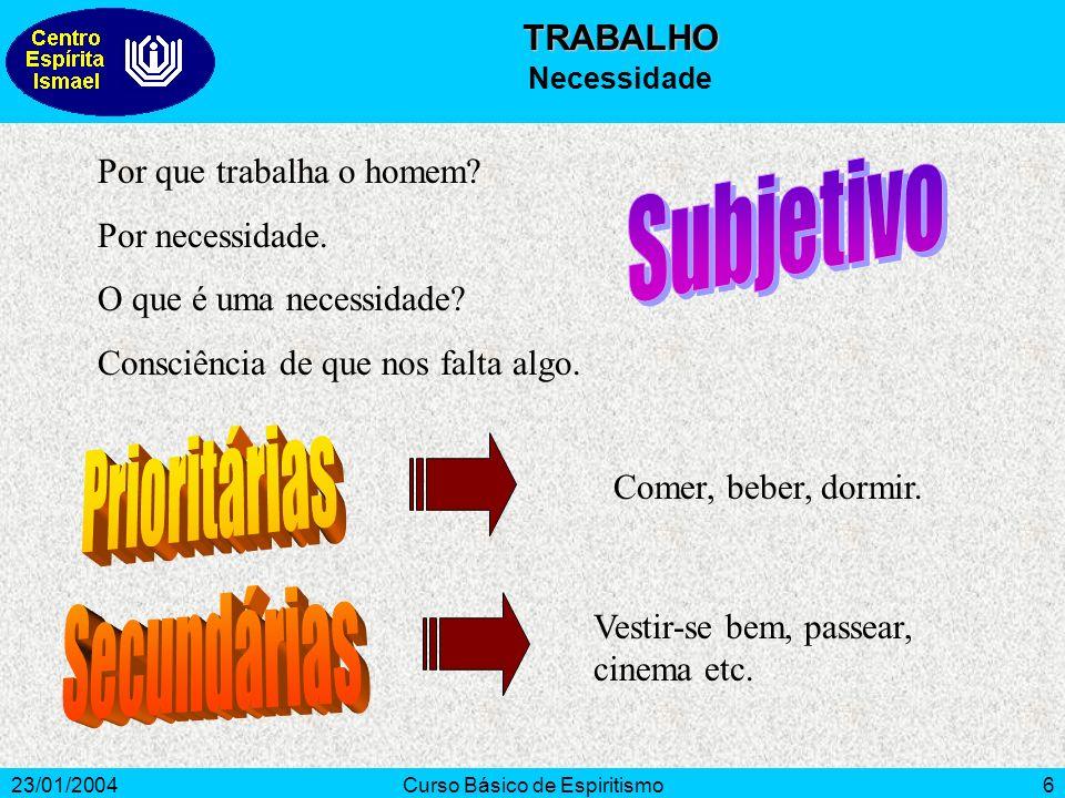 23/01/2004Curso Básico de Espiritismo7 Constitui um direito natural de poder aquisitivo.
