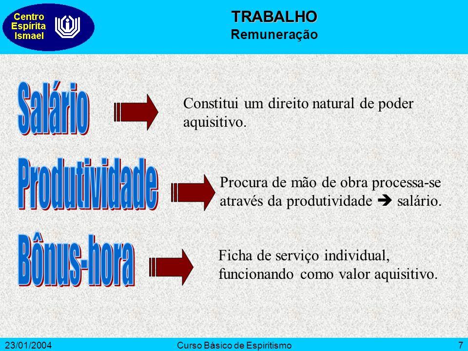 23/01/2004Curso Básico de Espiritismo7 Constitui um direito natural de poder aquisitivo. Procura de mão de obra processa-se através da produtividade s