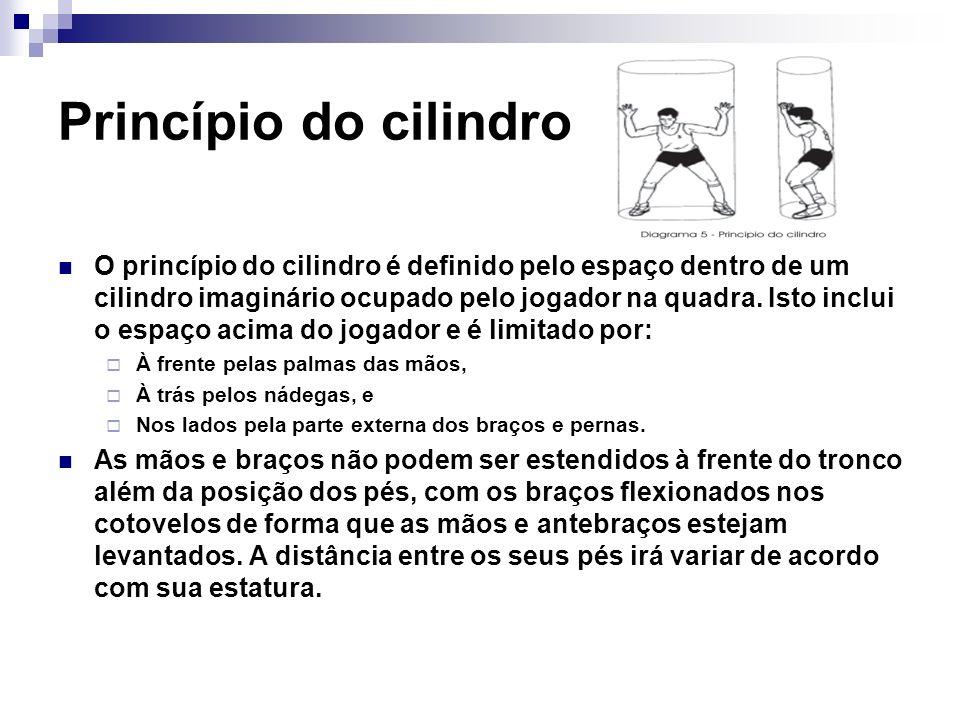 Princípio do cilindro O princípio do cilindro é definido pelo espaço dentro de um cilindro imaginário ocupado pelo jogador na quadra. Isto inclui o es