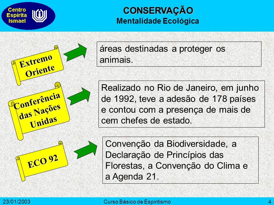 23/01/2003Curso Básico de Espiritismo4 ExtremoOriente Conferência das Nações Unidas Realizado no Rio de Janeiro, em junho de 1992, teve a adesão de 17