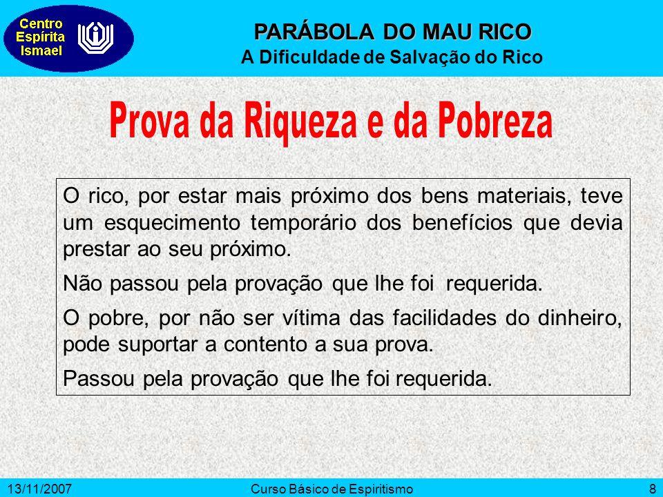 13/11/2007Curso Básico de Espiritismo8 PARÁBOLA DO MAU RICO A Dificuldade de Salvação do Rico O rico, por estar mais próximo dos bens materiais, teve