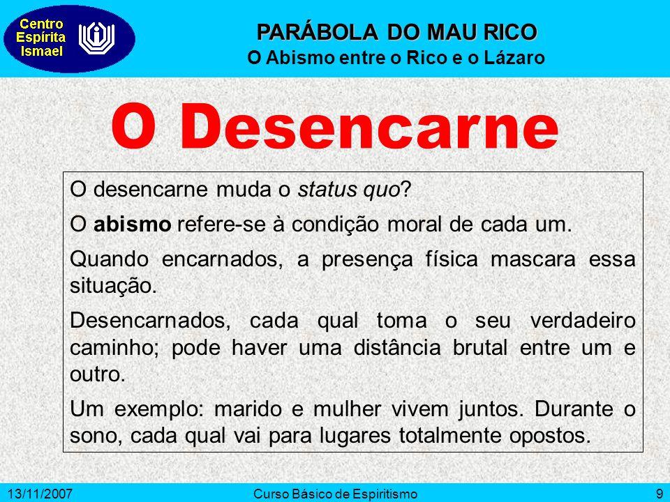 13/11/2007Curso Básico de Espiritismo9 PARÁBOLA DO MAU RICO O Abismo entre o Rico e o Lázaro O desencarne muda o status quo.