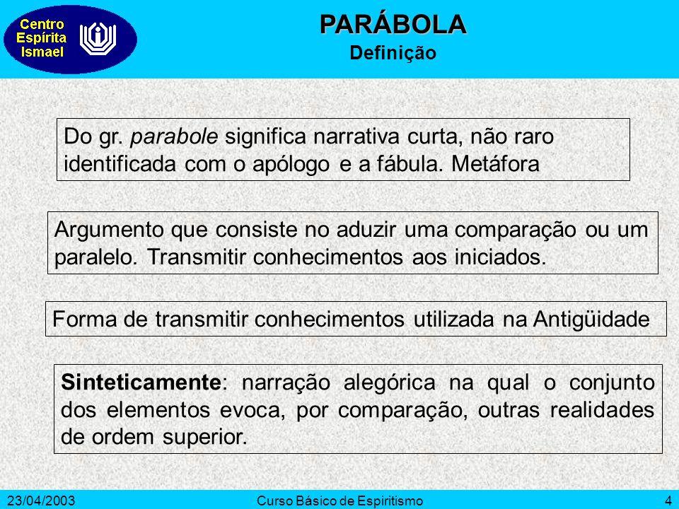23/04/2003Curso Básico de Espiritismo4 Argumento que consiste no aduzir uma comparação ou um paralelo. Transmitir conhecimentos aos iniciados. Do gr.