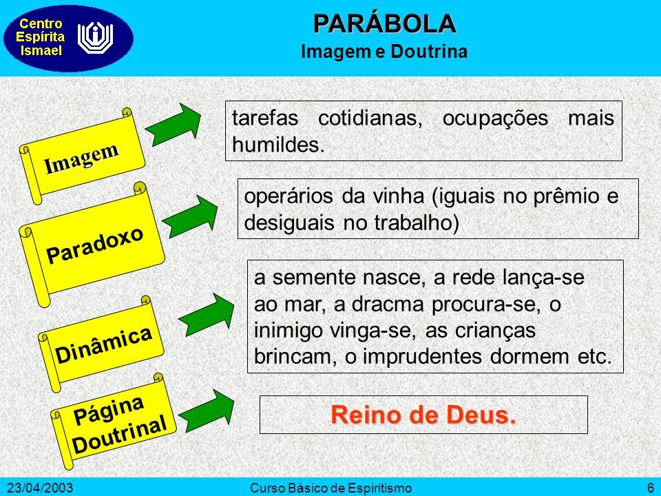 23/04/2003Curso Básico de Espiritismo6 Imagem Paradoxo operários da vinha (iguais no prêmio e desiguais no trabalho) Dinâmica a semente nasce, a rede