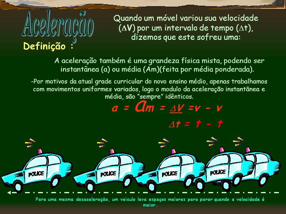 Definição : Quando um móvel variou sua velocidade ( V) por um intervalo de tempo ( t), dizemos que este sofreu uma: A aceleração também é uma grandeza