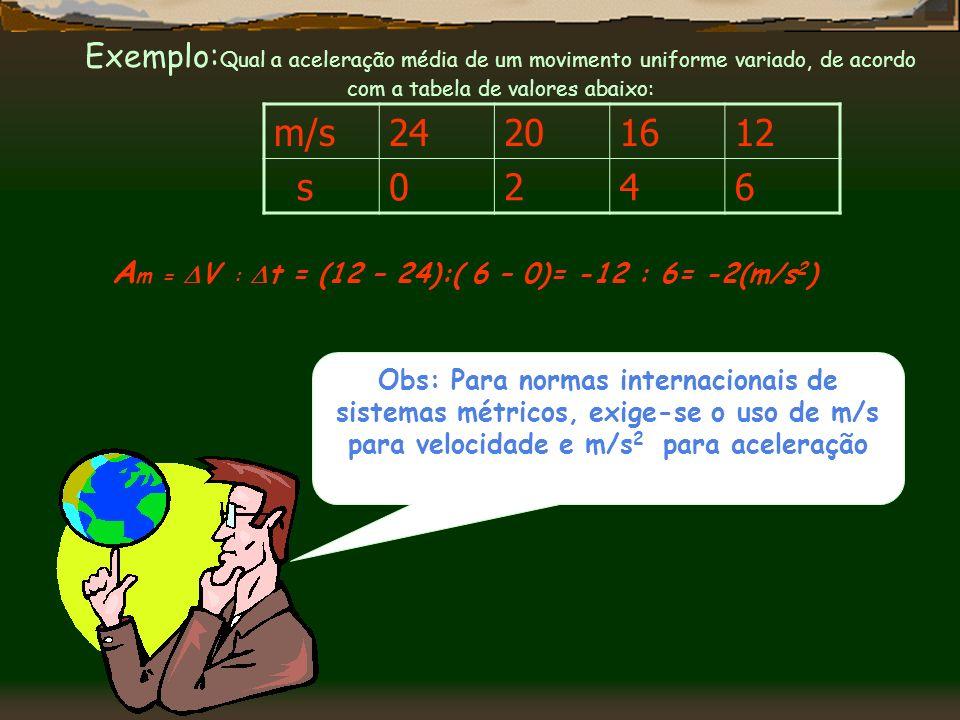 Exemplo: Qual a aceleração média de um movimento uniforme variado, de acordo com a tabela de valores abaixo: m/s24201612 s0246 A m = V : t = (12 – 24)
