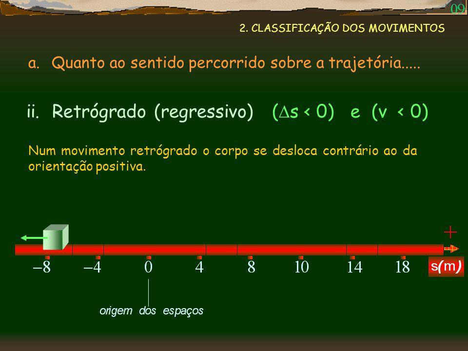 2. CLASSIFICAÇÃO DOS MOVIMENTOS a.Quanto ao sentido percorrido sobre a trajetória..... ii. Retrógrado (regressivo) ( s < 0) e (v < 0) Num movimento re