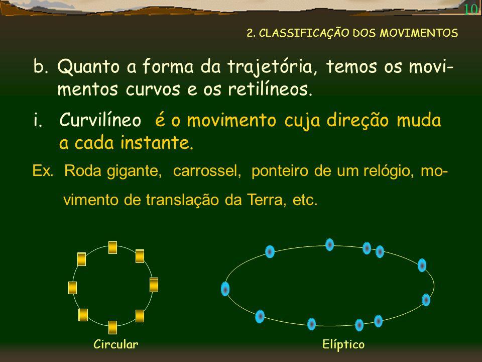 2. CLASSIFICAÇÃO DOS MOVIMENTOS b.Quanto a forma da trajetória, temos os movi- mentos curvos e os retilíneos. i.Curvilíneo é o movimento cuja direção