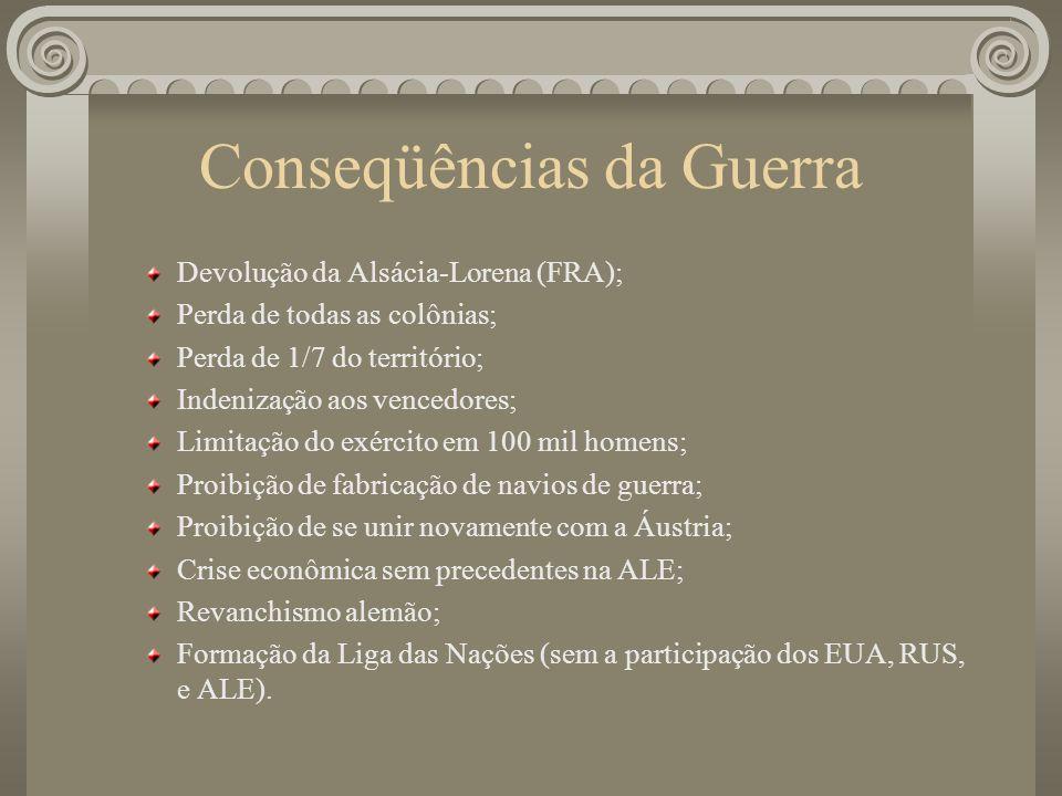 Conseqüências da Guerra Devolução da Alsácia-Lorena (FRA); Perda de todas as colônias; Perda de 1/7 do território; Indenização aos vencedores; Limitaç