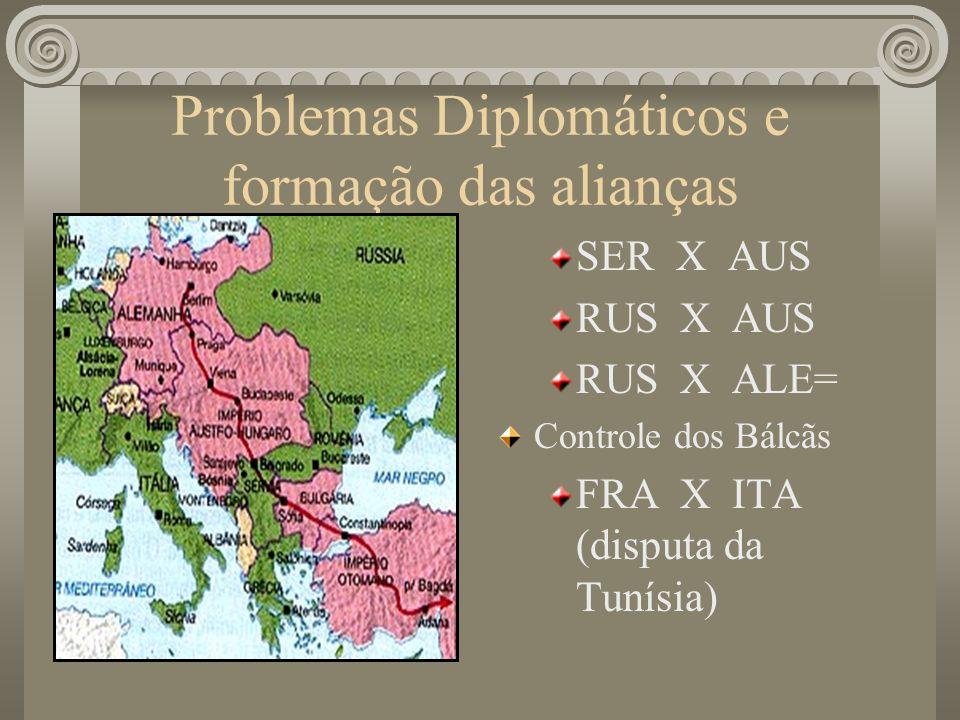 Problemas Diplomáticos e formação das alianças SER X AUS RUS X AUS RUS X ALE= Controle dos Bálcãs FRA X ITA (disputa da Tunísia)