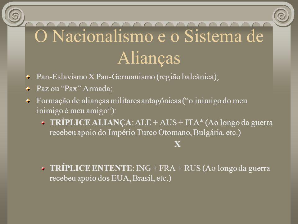 O Nacionalismo e o Sistema de Alianças Pan-Eslavismo X Pan-Germanismo (região balcânica); Paz ou Pax Armada; Formação de alianças militares antagônicas (o inimigo do meu inimigo é meu amigo): TRÍPLICE ALIANÇA: ALE + AUS + ITA* (Ao longo da guerra recebeu apoio do Império Turco Otomano, Bulgária, etc.) X TRÍPLICE ENTENTE: ING + FRA + RUS (Ao longo da guerra recebeu apoio dos EUA, Brasil, etc.)