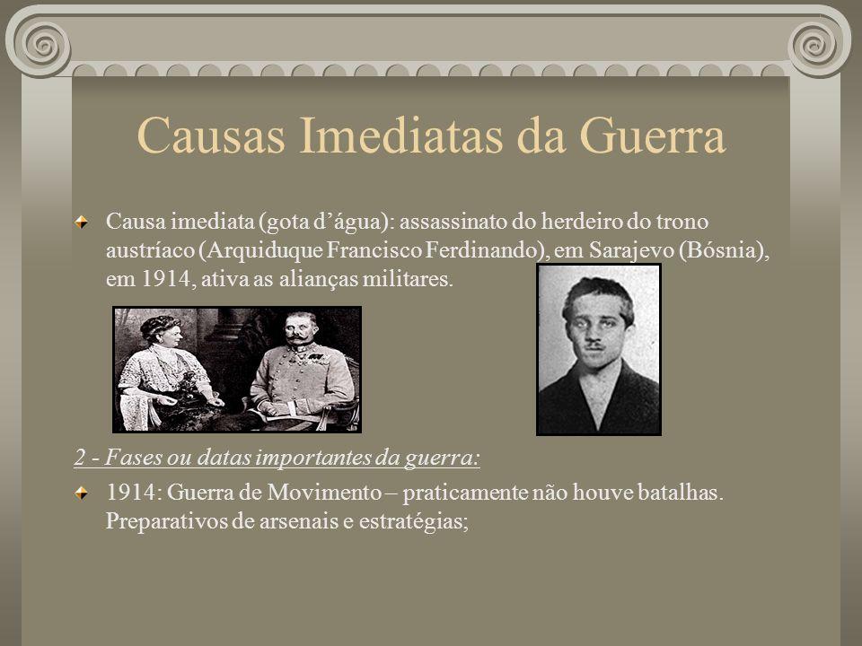 Causas Imediatas da Guerra Causa imediata (gota dágua): assassinato do herdeiro do trono austríaco (Arquiduque Francisco Ferdinando), em Sarajevo (Bósnia), em 1914, ativa as alianças militares.
