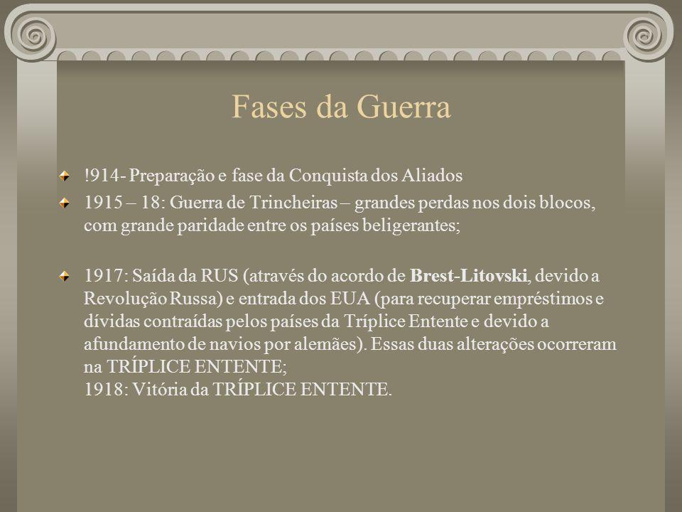 Fases da Guerra !914- Preparação e fase da Conquista dos Aliados 1915 – 18: Guerra de Trincheiras – grandes perdas nos dois blocos, com grande paridad