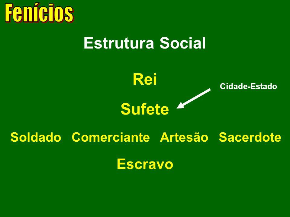 Estrutura Social Rei Sufete Soldado Comerciante Artesão Sacerdote Cidade-Estado Escravo