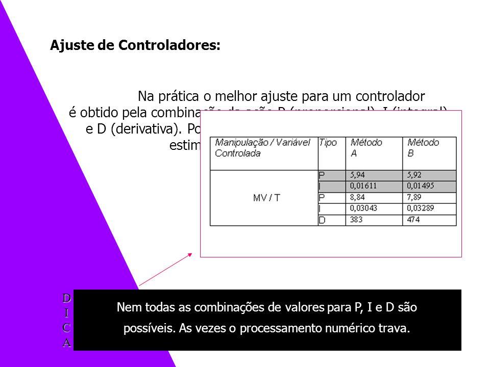 Ajuste de Controladores: Na prática o melhor ajuste para um controlador é obtido pela combinação da ação P (proporcional), I (integral), e D (derivati