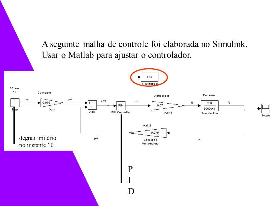A seguinte malha de controle foi elaborada no Simulink. Usar o Matlab para ajustar o controlador. PIDPID degrau unitário no instante 10