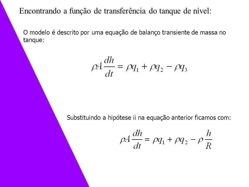 O modelo é descrito por uma equação de balanço transiente de massa no tanque: Substituindo a hipótese ii na equação anterior ficamos com: Encontrando